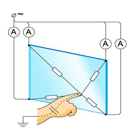 Ёмкостной сенсорный экран