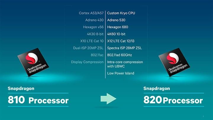Характеристики Snapdragon 820 и 810