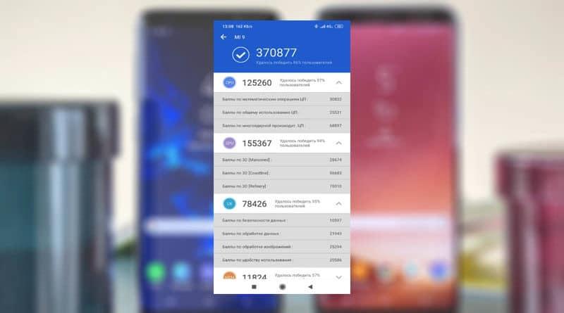 AnTuTu рейтинг смартфонов 2019